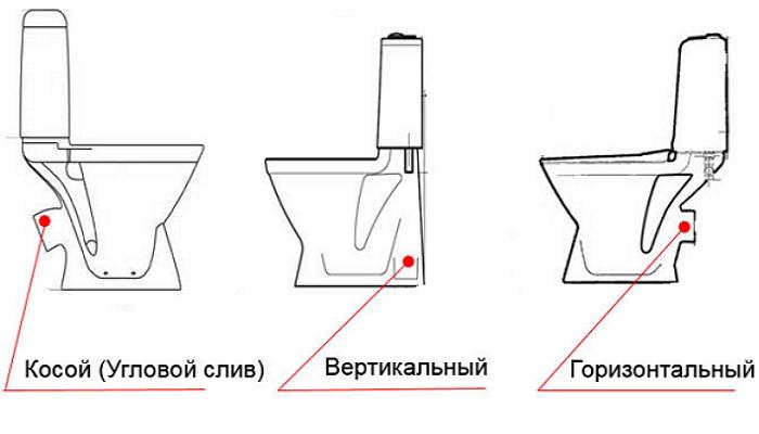 Unitaz_sliv.jpg