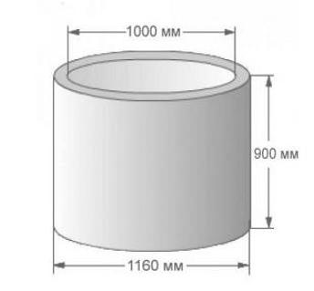 Как посчитать сколько воды в колодце