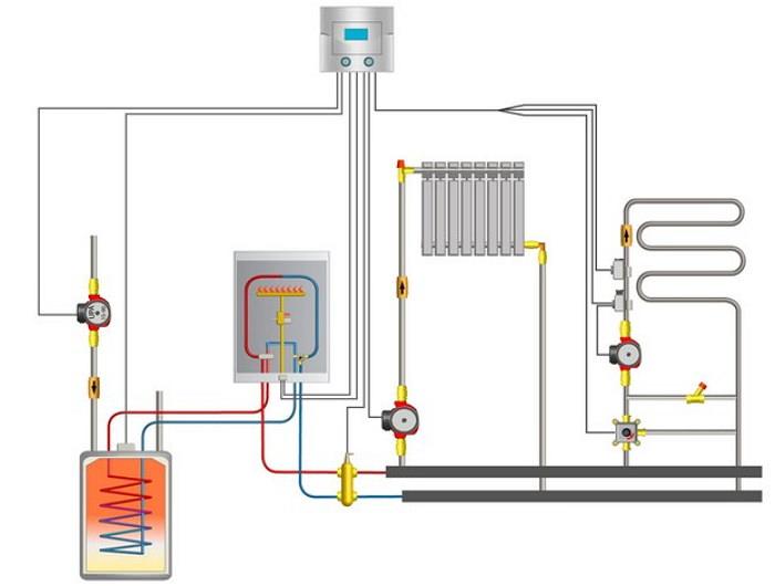 Стандартная схема подключения полотенцесушителя