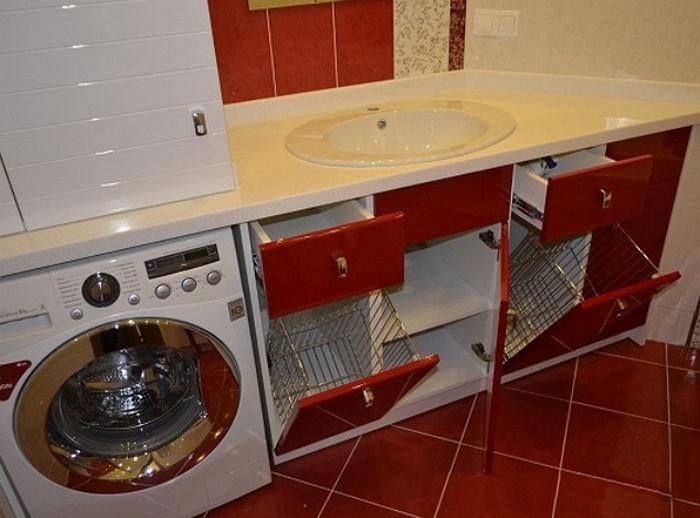 Требования к мебели в ванную