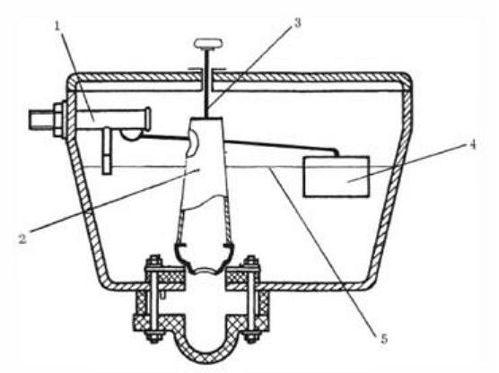 Арматура с боковой подводкой