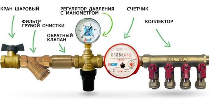 Схема монтажа регулятора давления