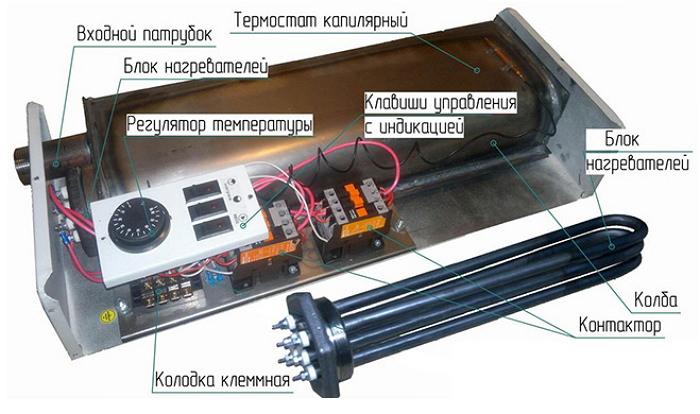 Электрокотел с ТЭНом