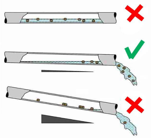 Правильный уклон трубы для дренажа
