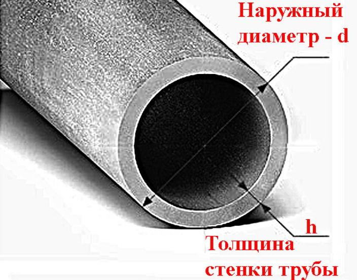 Диаметры труб из стали