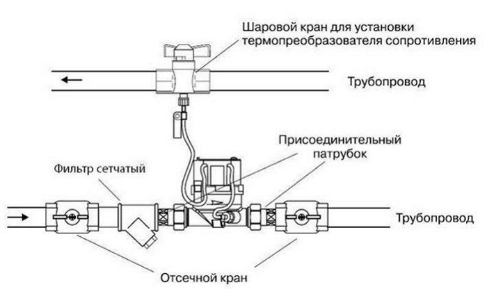 Схема монтажа прибора учета тепла в квартире
