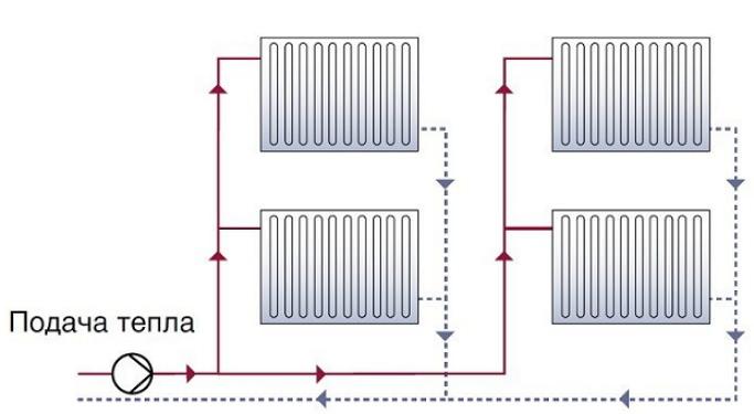 Схема вертикальной разводки системы отопления двухэтажного частного дома