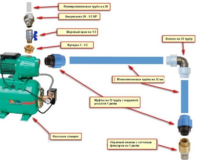 Изображение - Как повысить давление воды в квартире Shema_montaja