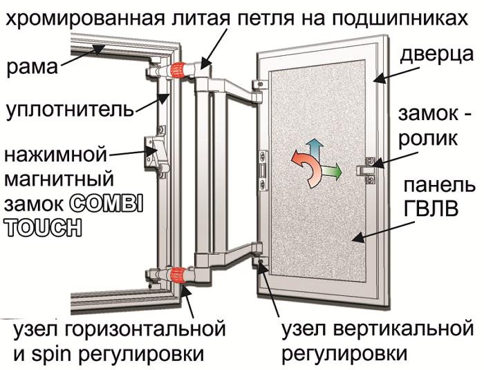 Элементы потайного сантехнического люка