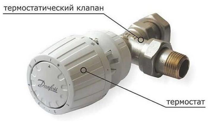 Из чего состоит термостат для батарей