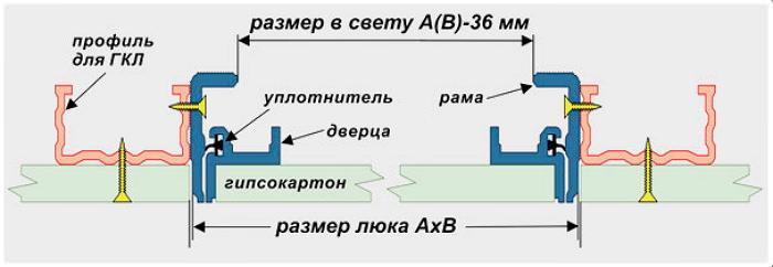 Схема крепления (вид сверху)