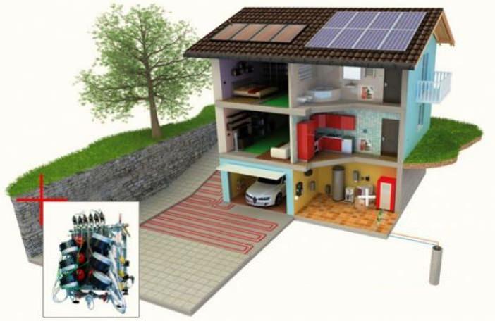 Отопление дома водородным котлом