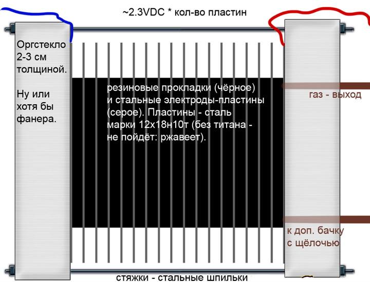 Схема сухого генератора водорода