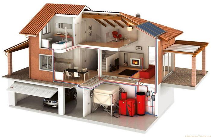 Проектирование котельного помещения для дома