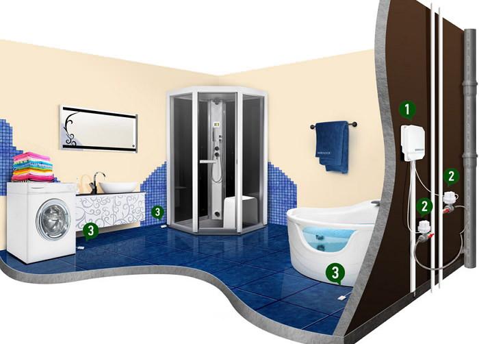 Система защиты от протечек водопровода