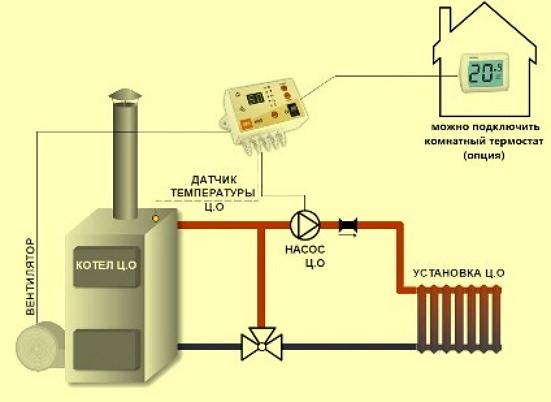 Схема установки регулятора температуры