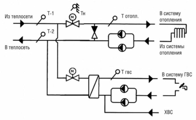 Схема установки теплообменника