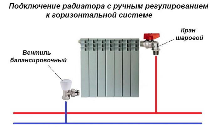 Место установки балансировочного клапана