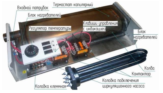 Конструкция электрического котла