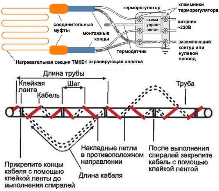 Резистивная проводка