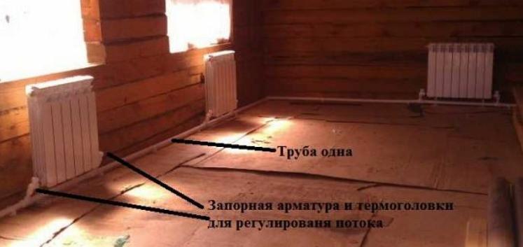 Особенности ленинградской системы отопления