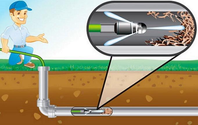 Промывка труб гидродинамическим способом