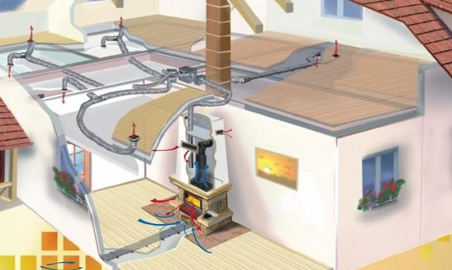 Отопление дома воздушным способом преимущества разновидности